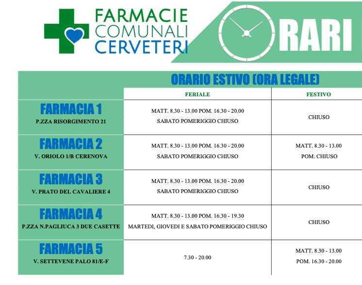 Cerveteri, la Caerite annuncia il cambio d'orario per le farmacie comunali